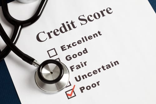 Your Credit Score and You