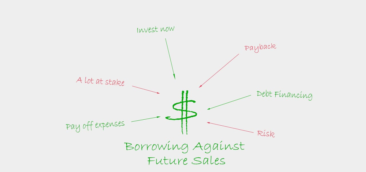 Advantages and Disadvantages of Borrowing Against Future Sales