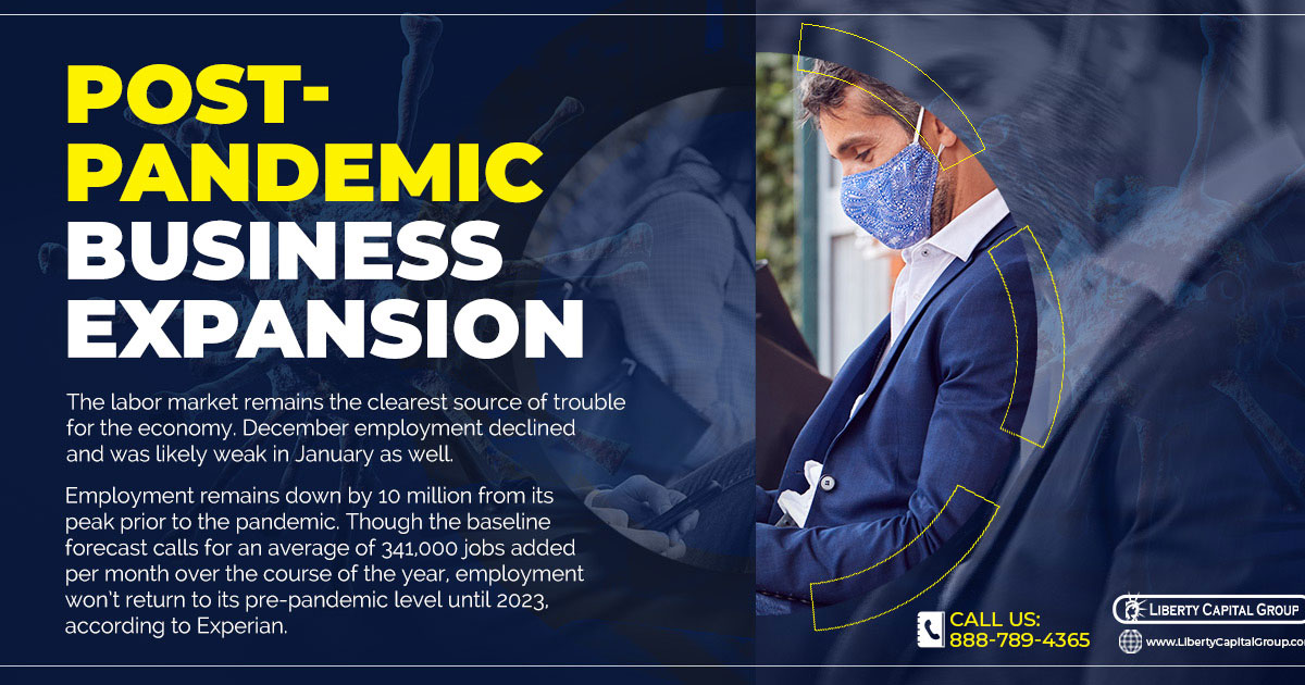 Post Pandemic Business Expansion